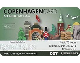 Copenhagen Card E-Voucher